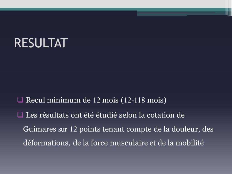 RESULTAT Recul minimum de 12 mois ( 12-118 mois) Les résultats ont été étudié selon la cotation de Guimares sur 12 points tenant compte de la douleur,