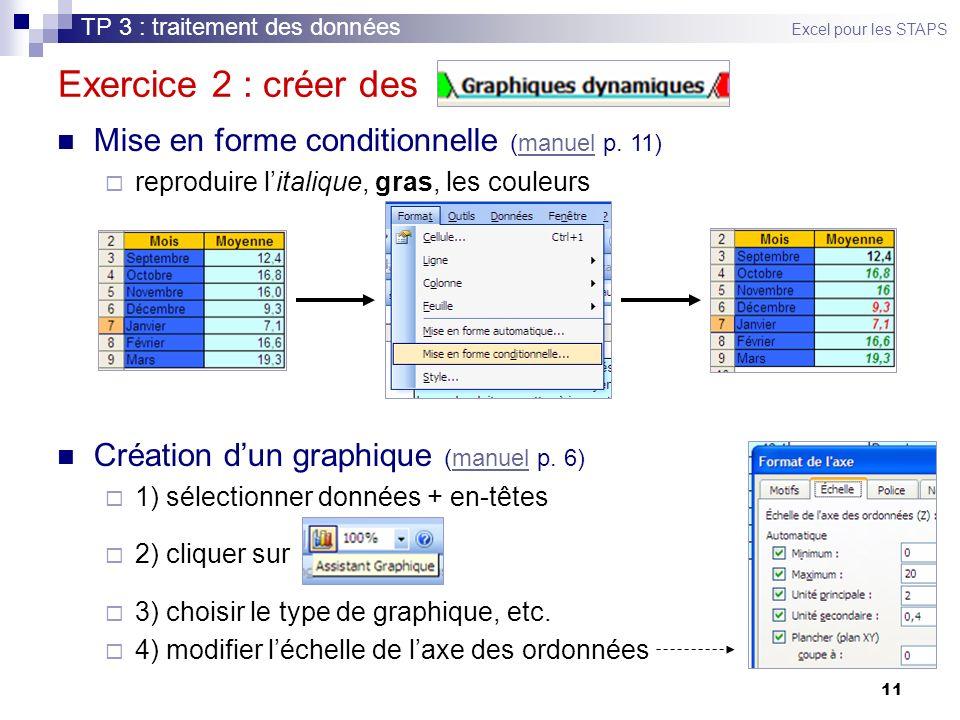 11 Exercice 2 : créer des Mise en forme conditionnelle (manuel p. 11)manuel reproduire litalique, gras, les couleurs Création dun graphique (manuel p.