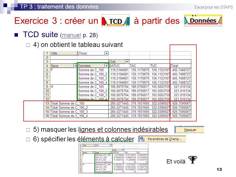 13 Exercice 3 : créer un à partir des TCD suite (manuel p. 28)manuel 4) on obtient le tableau suivant 5) masquer les lignes et colonnes indésirables 6