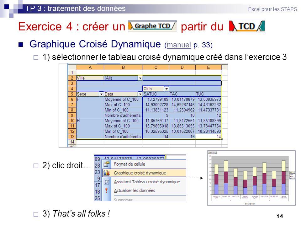 14 Exercice 4 : créer un à partir du Graphique Croisé Dynamique (manuel p. 33)manuel 1) sélectionner le tableau croisé dynamique créé dans lexercice 3