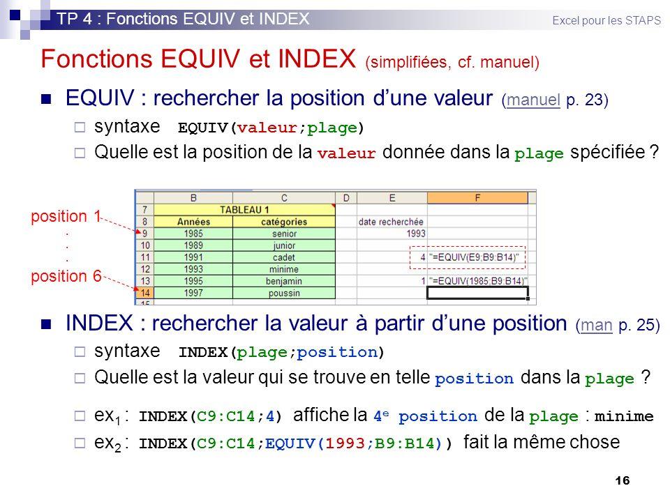 16 Fonctions EQUIV et INDEX (simplifiées, cf. manuel) EQUIV : rechercher la position dune valeur (manuel p. 23)manuel syntaxe EQUIV(valeur;plage) Quel