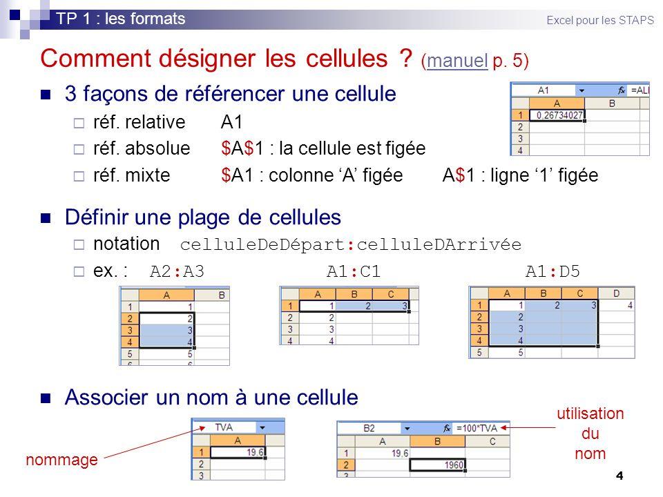 4 3 façons de référencer une cellule réf. relativeA1 réf. absolue$A$1 : la cellule est figée réf. mixte$A1 : colonne A figéeA$1 : ligne 1 figée Défini