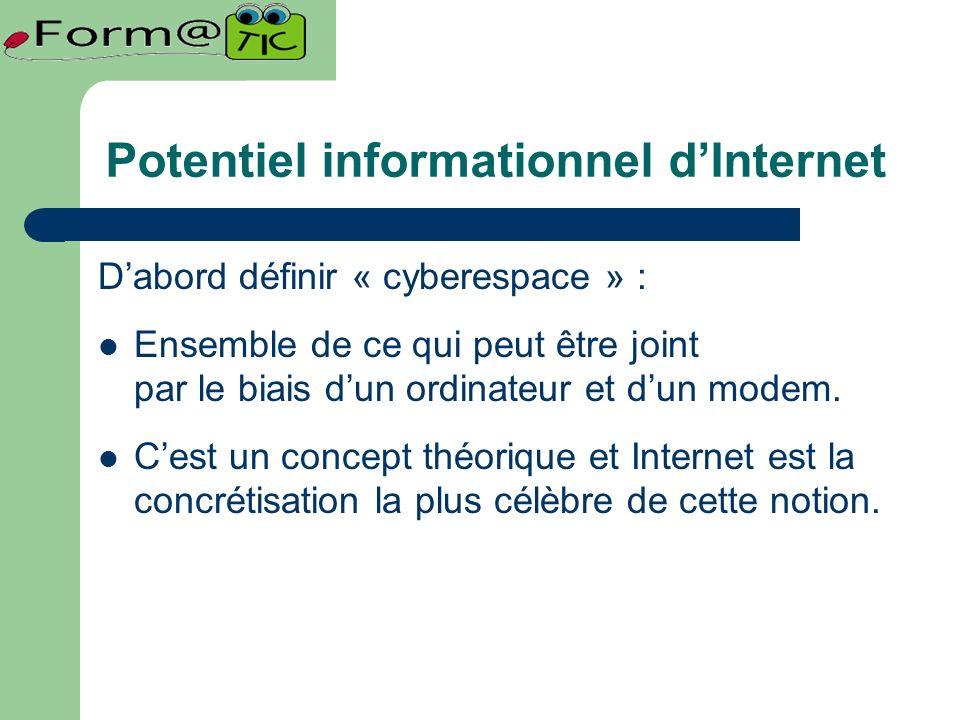 Potentiel informationnel dInternet Dabord définir « cyberespace » : Ensemble de ce qui peut être joint par le biais dun ordinateur et dun modem.