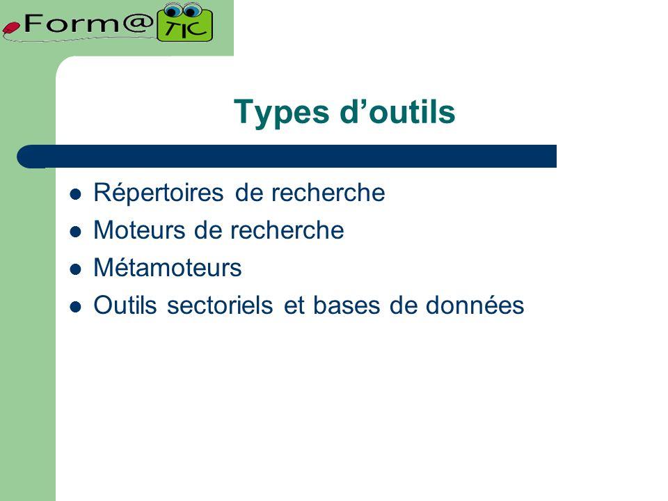 Types doutils Répertoires de recherche Moteurs de recherche Métamoteurs Outils sectoriels et bases de données