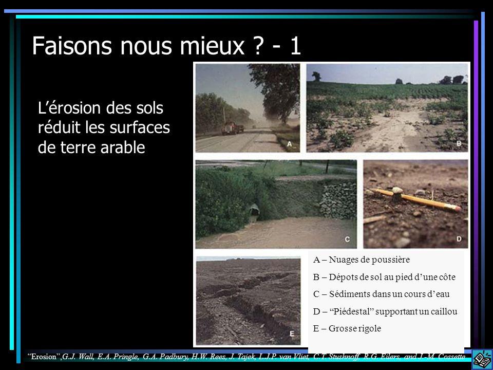 Faisons nous mieux ? - 1 Lérosion des sols réduit les surfaces de terre arable Erosion in Canada Erosion,G.J. Wall, E.A. Pringle, G.A. Padbury, H.W. R