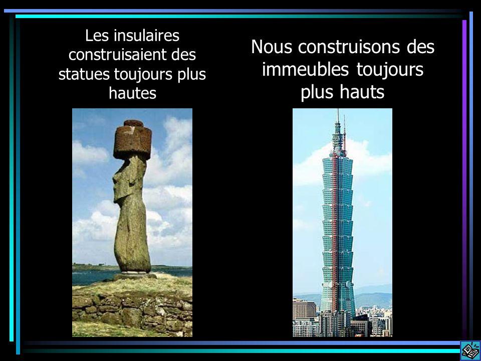 Les insulaires construisaient des statues toujours plus hautes Nous construisons des immeubles toujours plus hauts