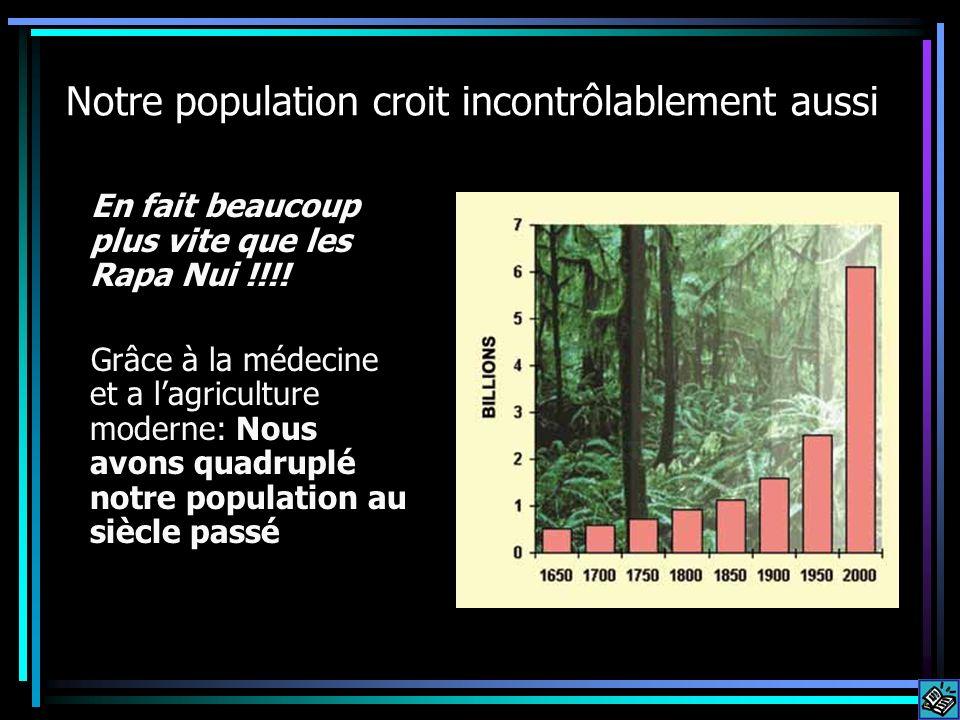 Notre population croit incontrôlablement aussi En fait beaucoup plus vite que les Rapa Nui !!!! Grâce à la médecine et a lagriculture moderne: Nous av