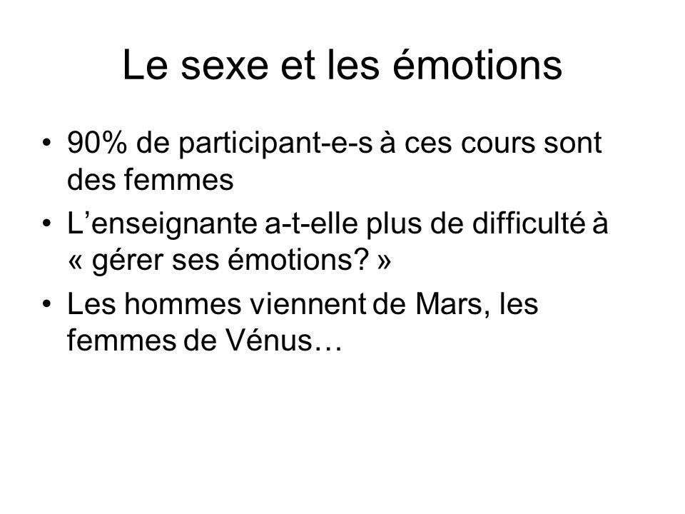 Le sexe et les émotions 90% de participant-e-s à ces cours sont des femmes Lenseignante a-t-elle plus de difficulté à « gérer ses émotions? » Les homm