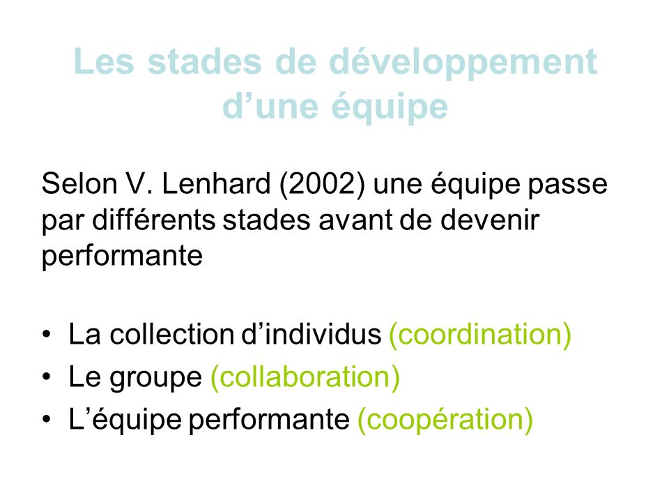 Les stades de développement dune équipe Selon V. Lenhard (2002) une équipe passe par différents stades avant de devenir performante La collection dind