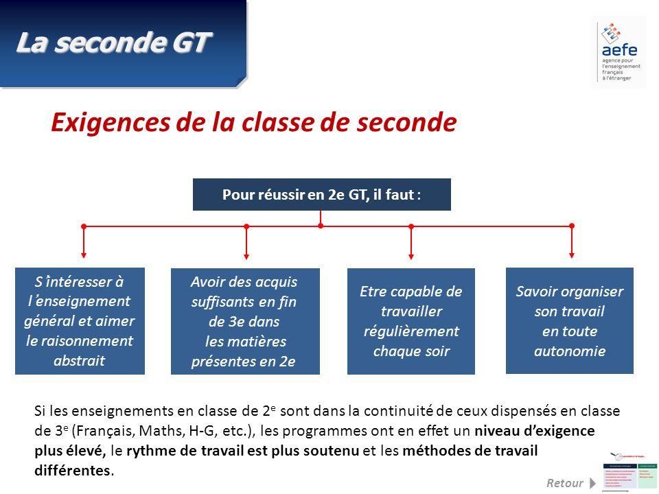 Pour réussir en 2e GT, il faut : Exigences de la classe de seconde La seconde GT Si les enseignements en classe de 2 e sont dans la continuité de ceux dispensés en classe de 3 e (Français, Maths, H-G, etc.), les programmes ont en effet un niveau dexigence plus élevé, le rythme de travail est plus soutenu et les méthodes de travail différentes.