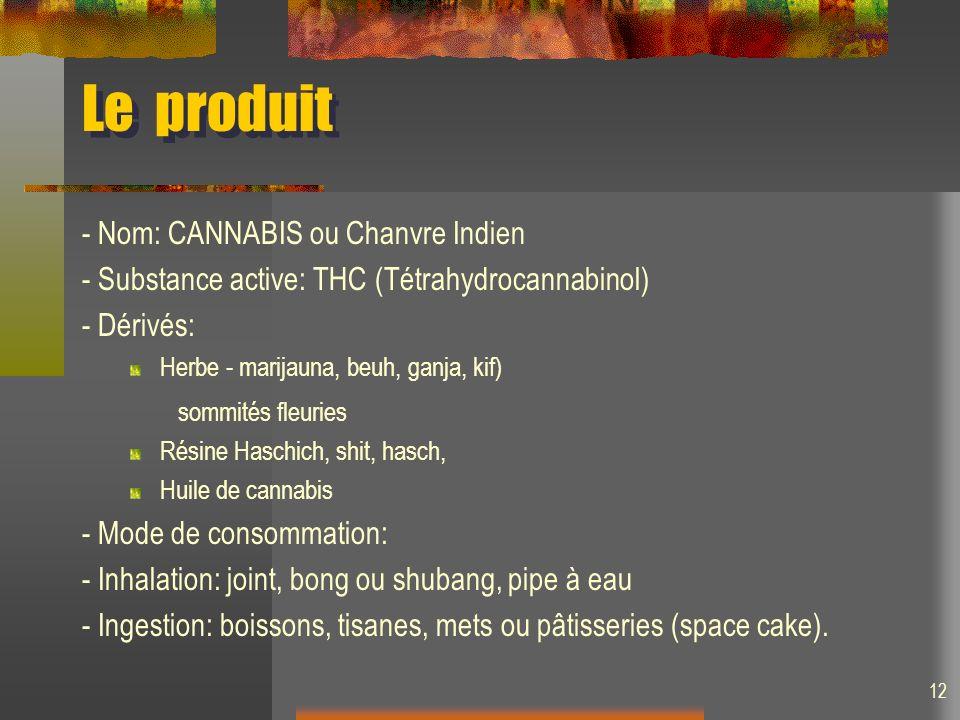 Le produit 12 - Nom: CANNABIS ou Chanvre Indien - Substance active: THC (Tétrahydrocannabinol) - Dérivés: Herbe - marijauna, beuh, ganja, kif) sommités fleuries Résine Haschich, shit, hasch, Huile de cannabis - Mode de consommation: - Inhalation: joint, bong ou shubang, pipe à eau - Ingestion: boissons, tisanes, mets ou pâtisseries (space cake).