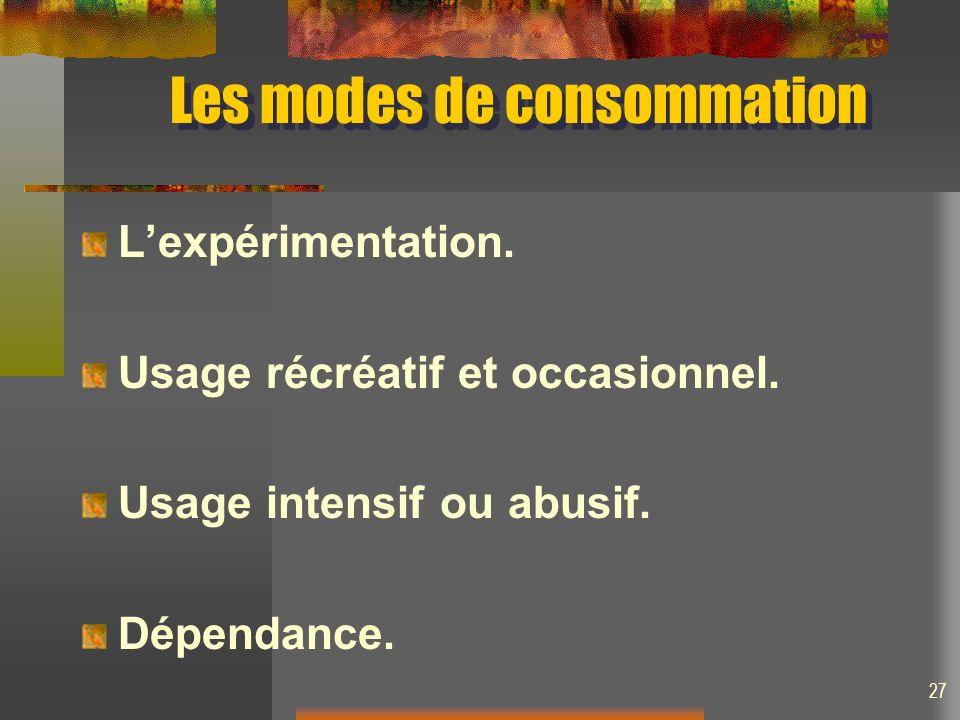 Les modes de consommation Lexpérimentation. Usage récréatif et occasionnel. Usage intensif ou abusif. Dépendance. 27