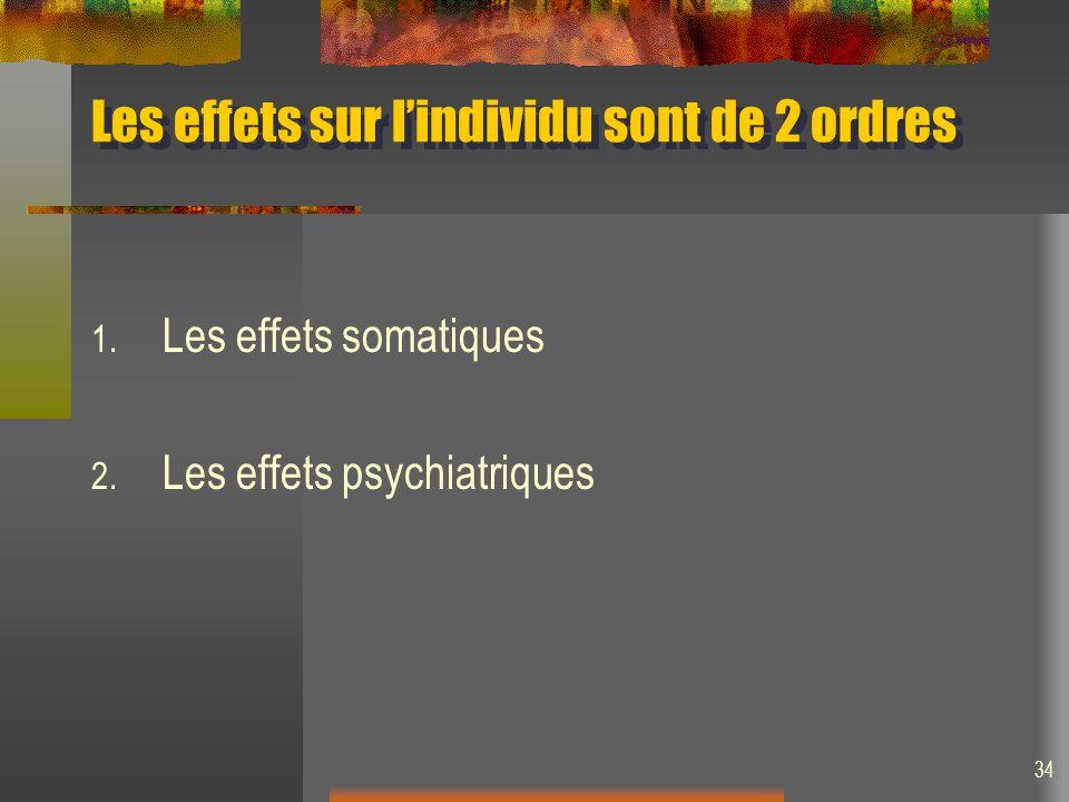 34 Les effets sur lindividu sont de 2 ordres 1. Les effets somatiques 2. Les effets psychiatriques