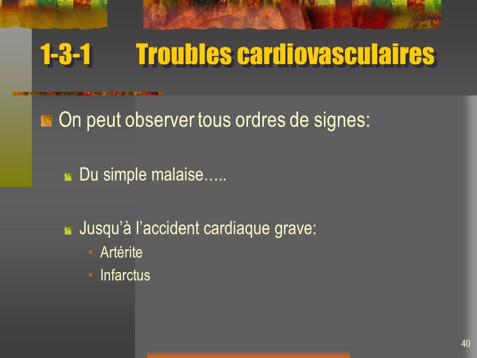 40 1-3-1Troubles cardiovasculaires On peut observer tous ordres de signes: Du simple malaise….. Jusquà laccident cardiaque grave: Artérite Infarctus
