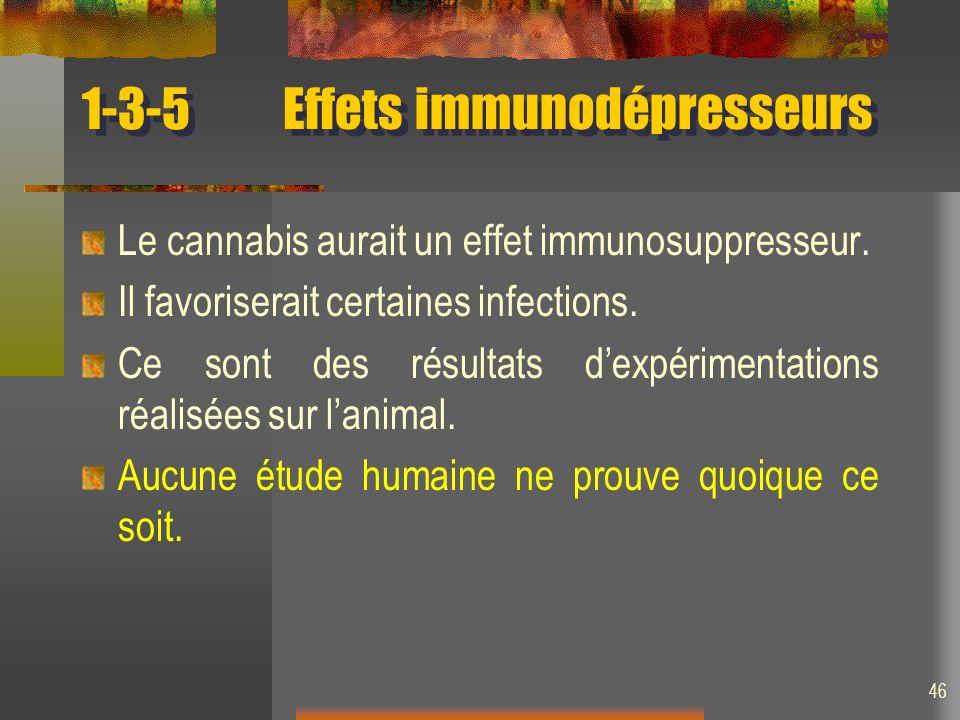 46 1-3-5 Effets immunodépresseurs Le cannabis aurait un effet immunosuppresseur. Il favoriserait certaines infections. Ce sont des résultats dexpérime