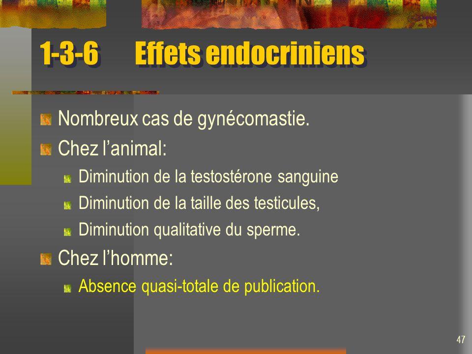 47 1-3-6Effets endocriniens Nombreux cas de gynécomastie. Chez lanimal: Diminution de la testostérone sanguine Diminution de la taille des testicules,