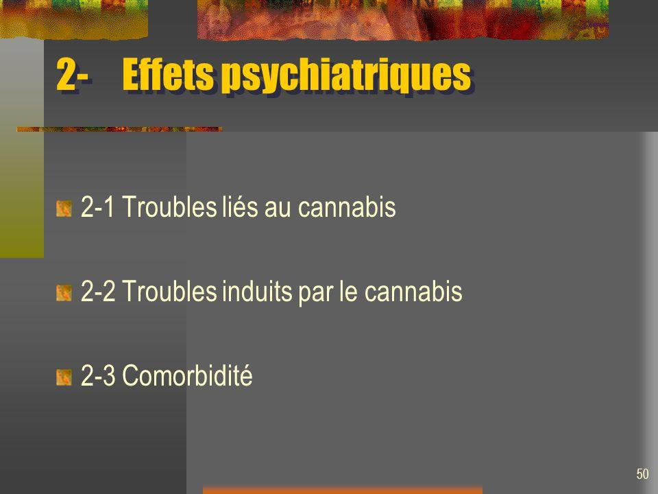 50 2-Effets psychiatriques 2-1Troubles liés au cannabis 2-2Troubles induits par le cannabis 2-3Comorbidité
