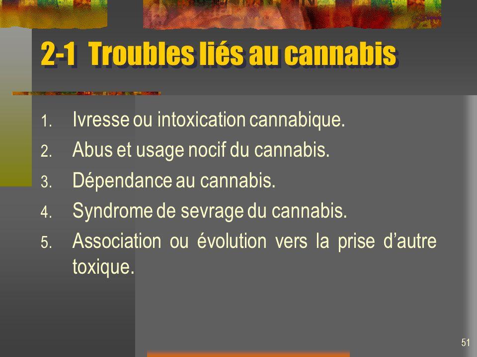 51 2-1Troubles liés au cannabis 1. Ivresse ou intoxication cannabique. 2. Abus et usage nocif du cannabis. 3. Dépendance au cannabis. 4. Syndrome de s