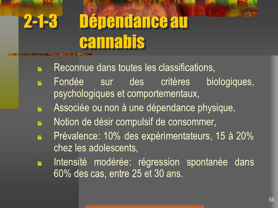 54 2-1-3Dépendance au cannabis Reconnue dans toutes les classifications, Fondée sur des critères biologiques, psychologiques et comportementaux, Associée ou non à une dépendance physique, Notion de désir compulsif de consommer, Prévalence: 10% des expérimentateurs, 15 à 20% chez les adolescents, Intensité modérée: régression spontanée dans 60% des cas, entre 25 et 30 ans.