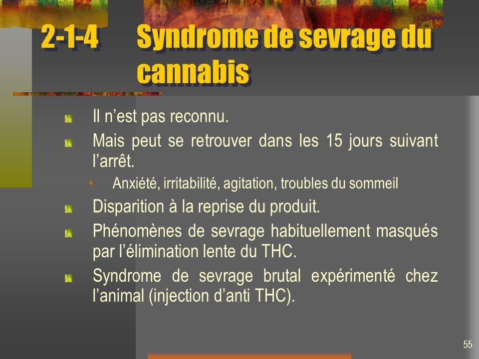55 2-1-4Syndrome de sevrage du cannabis Il nest pas reconnu. Mais peut se retrouver dans les 15 jours suivant larrêt. Anxiété, irritabilité, agitation
