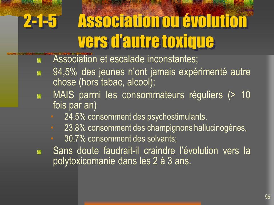 56 2-1-5Association ou évolution vers dautre toxique Association et escalade inconstantes; 94,5% des jeunes nont jamais expérimenté autre chose (hors
