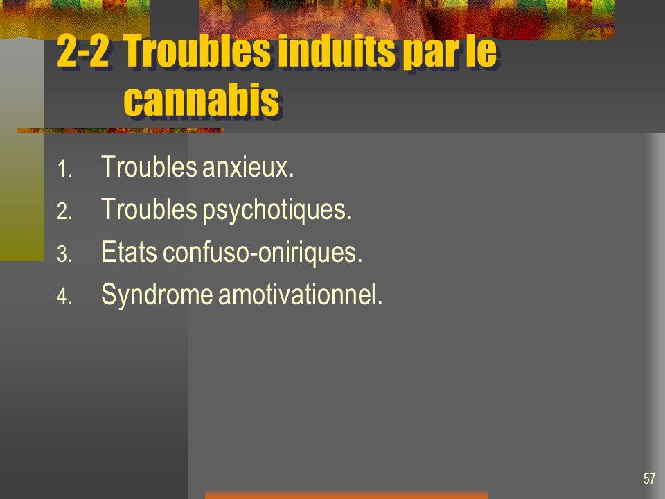 57 2-2Troubles induits par le cannabis 1. Troubles anxieux. 2. Troubles psychotiques. 3. Etats confuso-oniriques. 4. Syndrome amotivationnel.