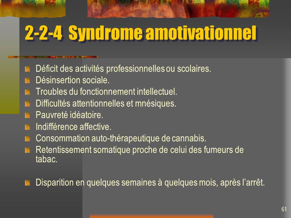 61 2-2-4 Syndrome amotivationnel Déficit des activités professionnelles ou scolaires. Désinsertion sociale. Troubles du fonctionnement intellectuel. D