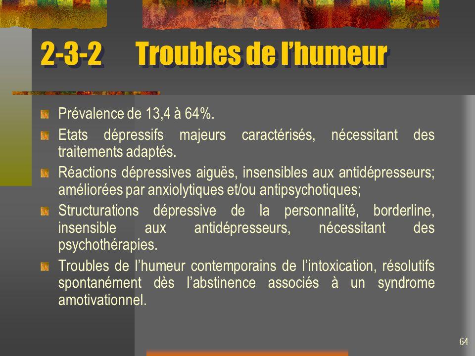 64 2-3-2Troubles de lhumeur Prévalence de 13,4 à 64%. Etats dépressifs majeurs caractérisés, nécessitant des traitements adaptés. Réactions dépressive