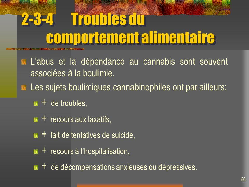 66 2-3-4Troubles du comportement alimentaire Labus et la dépendance au cannabis sont souvent associées à la boulimie. Les sujets boulimiques cannabino