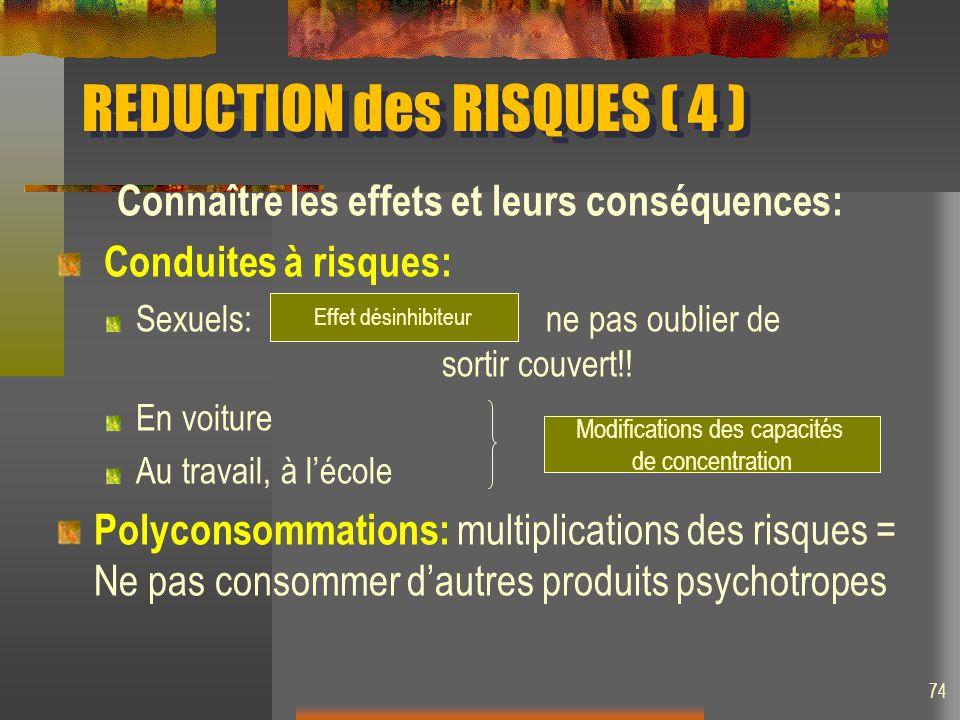 REDUCTION des RISQUES ( 4 ) Connaître les effets et leurs conséquences: Conduites à risques: Sexuels: ne pas oublier de sortir couvert!.