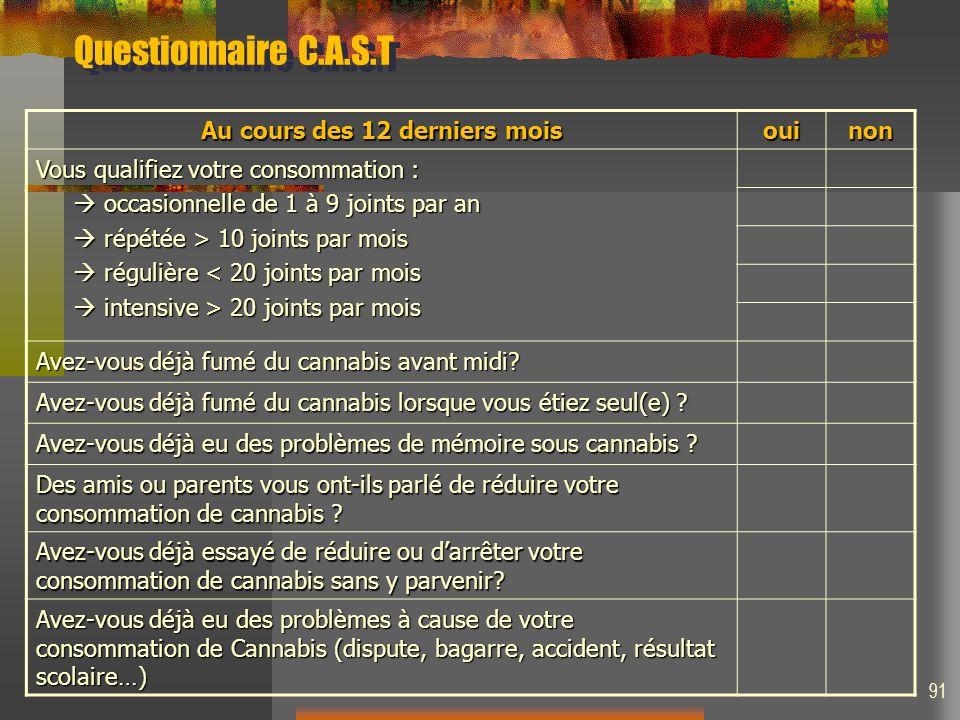 Questionnaire C.A.S.T Au cours des 12 derniers mois ouinon Vous qualifiez votre consommation : occasionnelle de 1 à 9 joints par an occasionnelle de 1