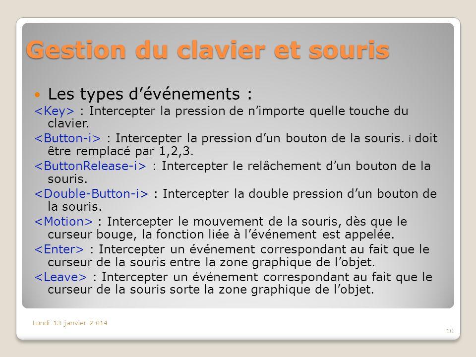 Gestion du clavier et souris Les types dévénements : : Intercepter la pression de nimporte quelle touche du clavier.