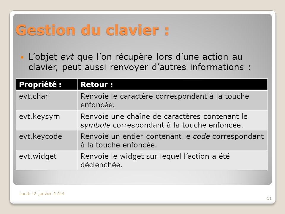 Gestion du clavier : Lobjet evt que lon récupère lors dune action au clavier, peut aussi renvoyer dautres informations : Lundi 13 janvier 2 014 11 Pro