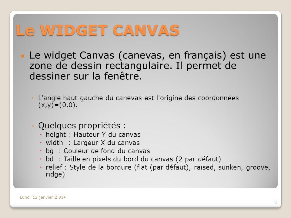 Le WIDGET CANVAS Le widget Canvas (canevas, en français) est une zone de dessin rectangulaire. Il permet de dessiner sur la fenêtre. L'angle haut gauc