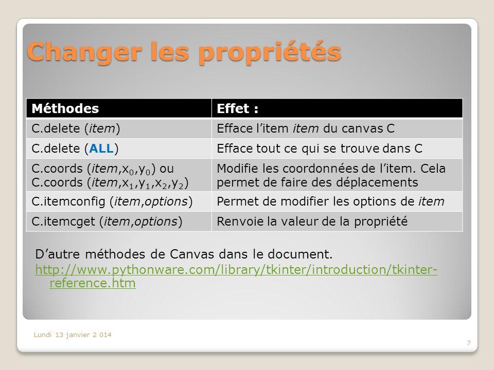 Changer les propriétés Dautre méthodes de Canvas dans le document. http://www.pythonware.com/library/tkinter/introduction/tkinter- reference.htm Lundi