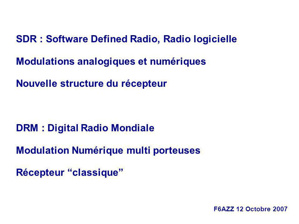F6AZZ 12 Octobre 2007 SDR : Software Defined Radio, Radio logicielle Modulations analogiques et numériques Nouvelle structure du récepteur DRM : Digit