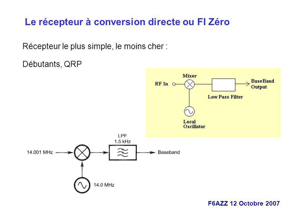 F6AZZ 12 Octobre 2007 Récepteur le plus simple, le moins cher : Débutants, QRP Le récepteur à conversion directe ou FI Zéro