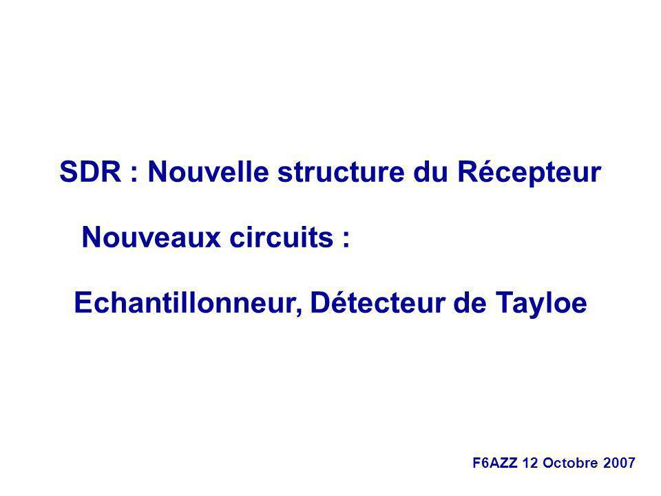 F6AZZ 12 Octobre 2007 SDR : Nouvelle structure du Récepteur Nouveaux circuits : Echantillonneur, Détecteur de Tayloe