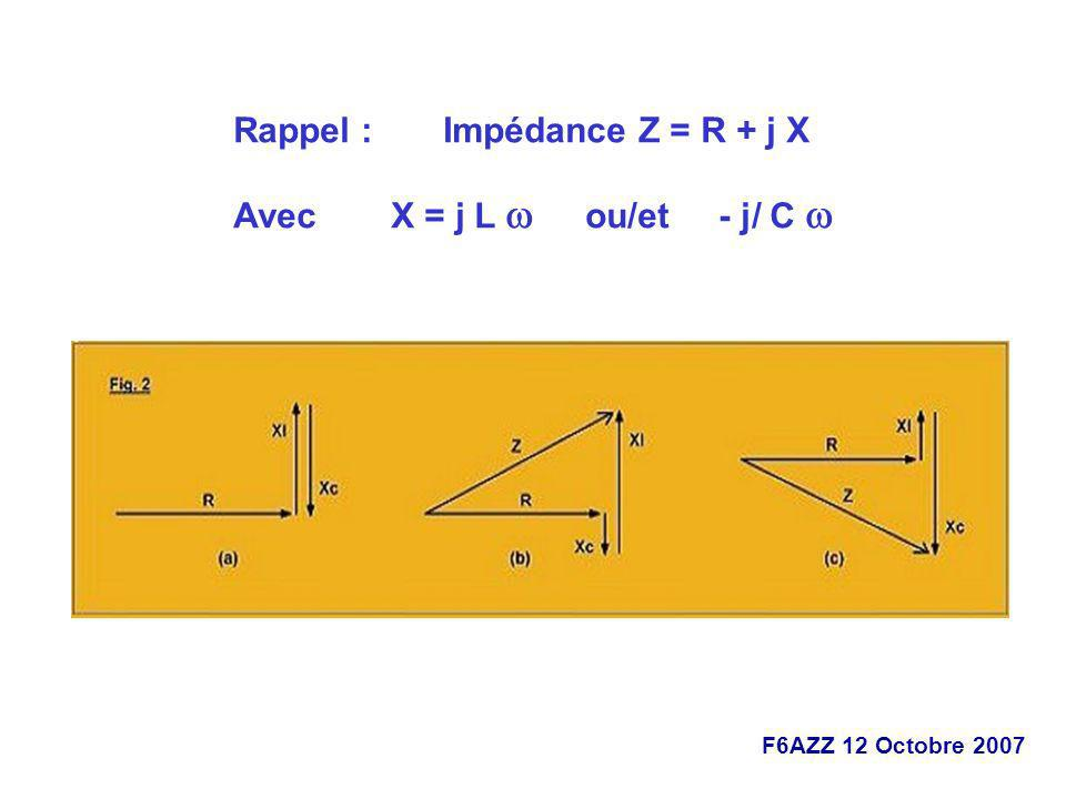 F6AZZ 12 Octobre 2007 Rappel : Impédance Z = R + j X Avec X = j L ou/et - j/ C