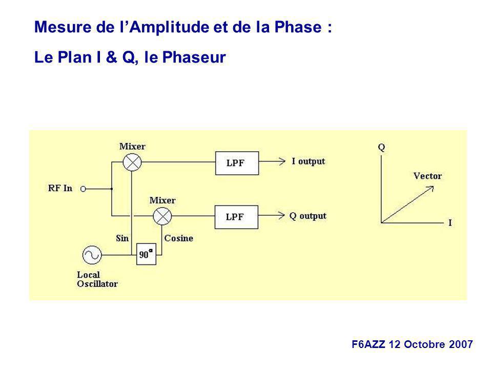 F6AZZ 12 Octobre 2007 Mesure de lAmplitude et de la Phase : Le Plan I & Q, le Phaseur