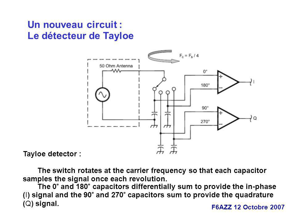 F6AZZ 12 Octobre 2007 Un nouveau circuit : Le détecteur de Tayloe Tayloe detector : The switch rotates at the carrier frequency so that each capacitor