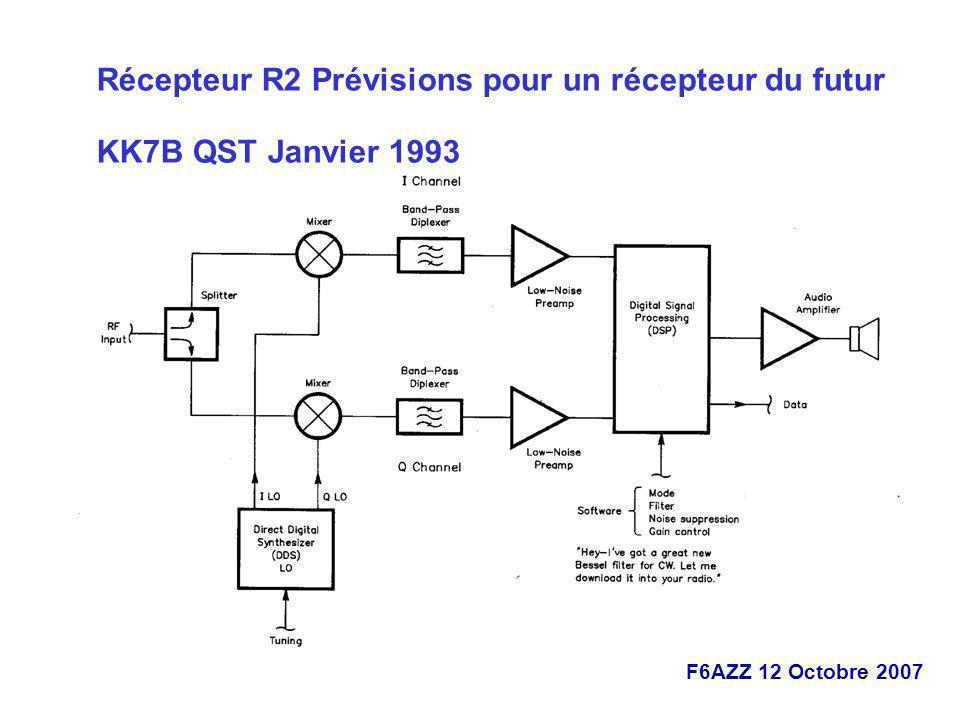 F6AZZ 12 Octobre 2007 Récepteur R2 Prévisions pour un récepteur du futur KK7B QST Janvier 1993