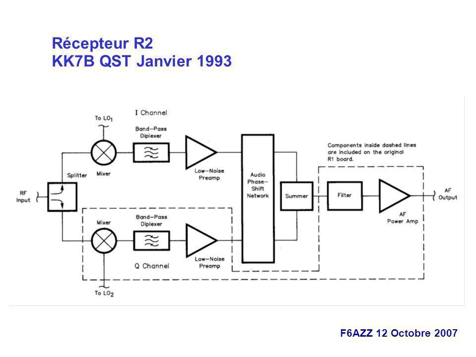 F6AZZ 12 Octobre 2007 Récepteur R2 KK7B QST Janvier 1993