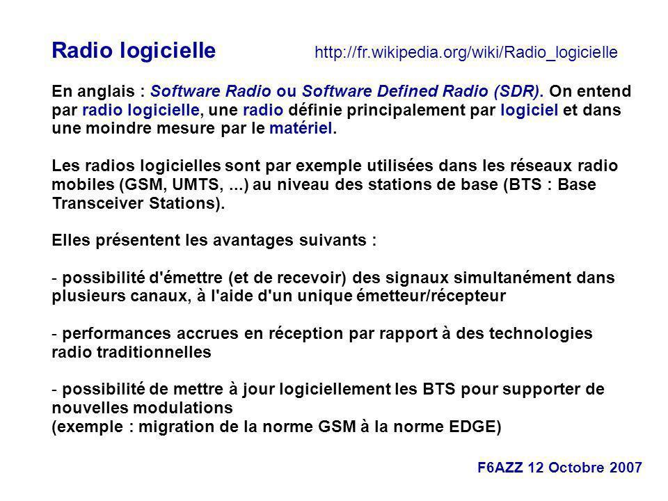 F6AZZ 12 Octobre 2007 Le récepteur à conversion directe ou FI Zéro Défaut majeur : Pas de suppression de la Fréquence Image FI 14,101 MHz – 14,100 MHz = + 1 KHz 14,099 MHz – 14,100 MHz = - 1 KHz Fréquence Négative .