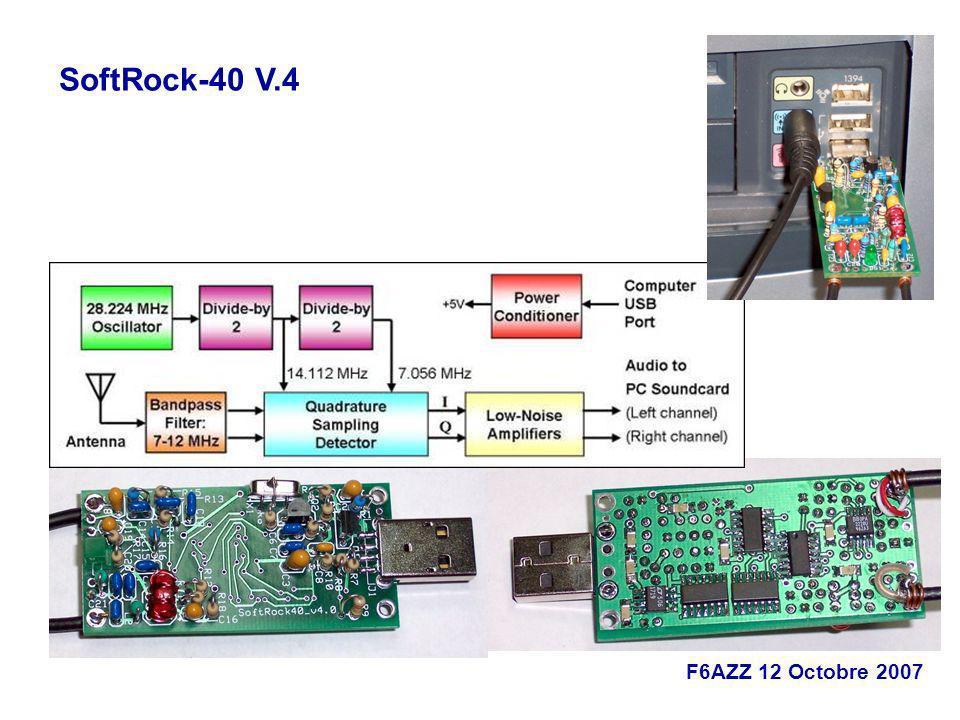 F6AZZ 12 Octobre 2007 Echantillonage du signal