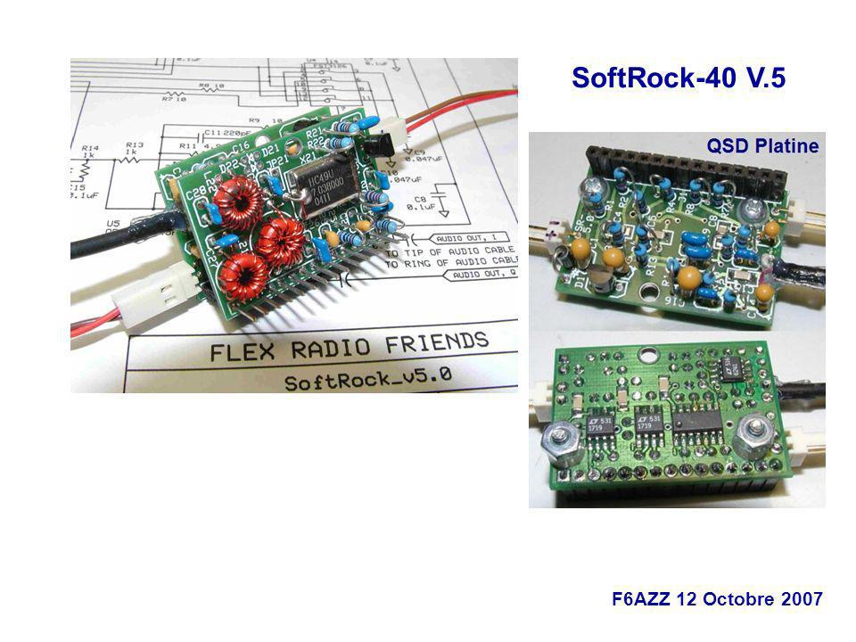 Les Logiciels : Conversion AD/DA Filtrage (FFT) Pilotage RX, TRX Affichage Analyseur de spectre