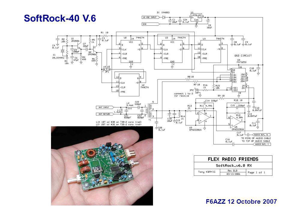 F6AZZ 12 Octobre 2007 Une SDR sans ordinateur ? !!!