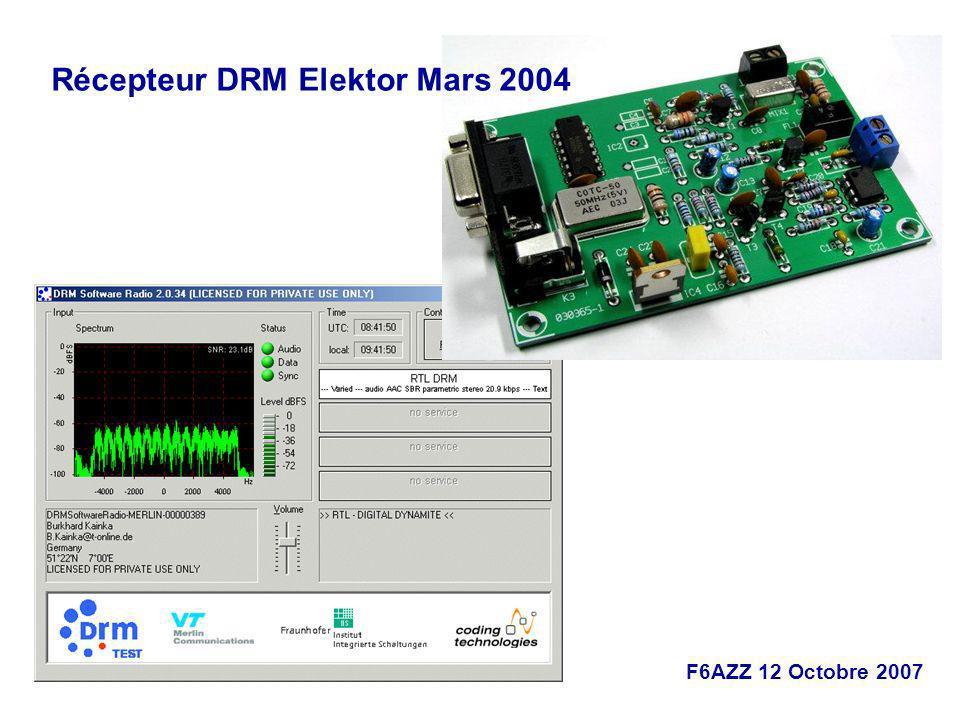 F6AZZ 12 Octobre 2007 SDR : Software Defined Radio, Radio logicielle Modulations analogiques et numériques Nouvelle structure du récepteur DRM : Digital Radio Mondiale Modulation Numérique multi porteuses Récepteur classique