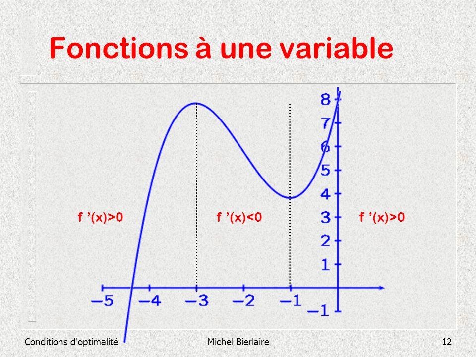 Conditions d'optimalitéMichel Bierlaire12 Fonctions à une variable f (x)>0f (x)<0f (x)>0