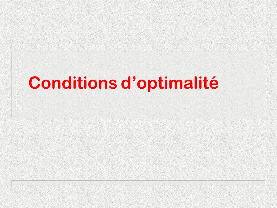 Conditions d optimalitéMichel Bierlaire3 Fonctions à une variable min f(x), x IR Définitions : x* est un maximum local de f sil existe a > 0 tel que f(x*) f(x) pour tout x ]x*- a,x*+a[ x* est un minimum local de f sil existe a > 0 tel que f(x*) f(x) pour tout x ]x*- a,x*+a[ Lintervalle ]x*-a,x*+a[ est appelé un voisinage de x*